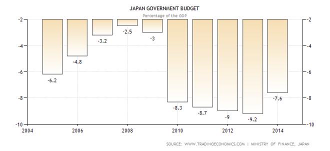 japan-government-budget