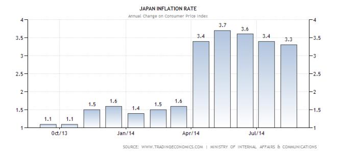 japan-inflation-cpi