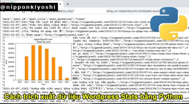Cách trích xuất dữ liệu WordPress Stats bằngPython